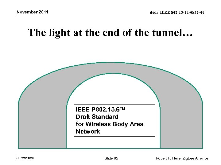 November 2011 doc. : IEEE 802. 15 -11 -0852 -00 The light at the