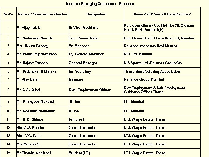 Institute Managing Committee Members Sr. No Name of Chairman or Member Designation Name &