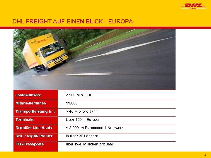 DHL FREIGHT AUF EINEN BLICK - EUROPA Jahresumsatz 3. 900 Mio. EUR Mitarbeiter/innen 11.