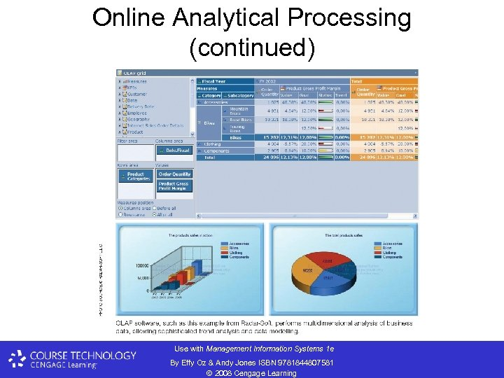 Online Analytical Processing (continued) Use with Management Information Systems 1 e By Effy Oz