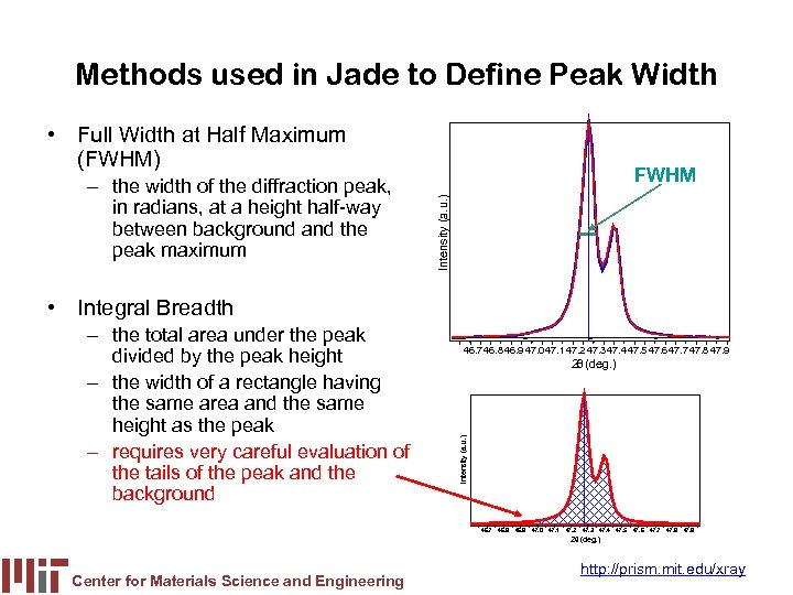Methods used in Jade to Define Peak Width • Full Width at Half Maximum