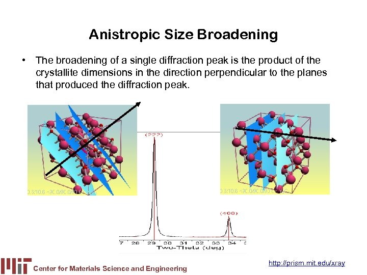 Anistropic Size Broadening • The broadening of a single diffraction peak is the product