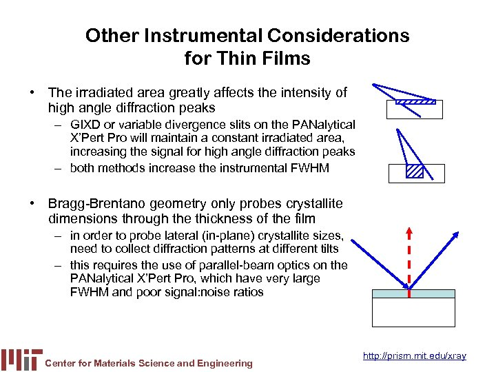 Other Instrumental Considerations for Thin Films • The irradiated area greatly affects the intensity