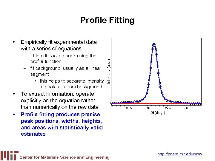 Profile Fitting Empirically fit experimental data with a series of equations – fit the