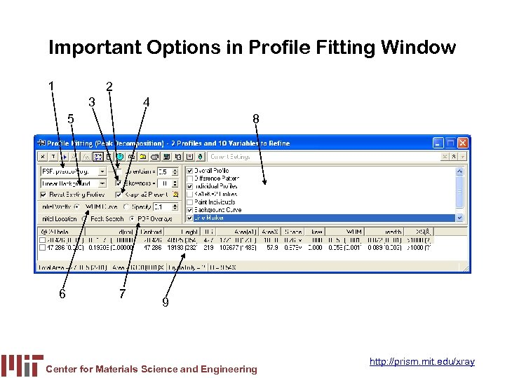 Important Options in Profile Fitting Window 1 2 4 3 5 6 8 7