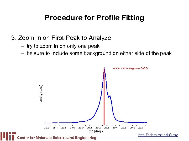 Procedure for Profile Fitting 3. Zoom in on First Peak to Analyze – try