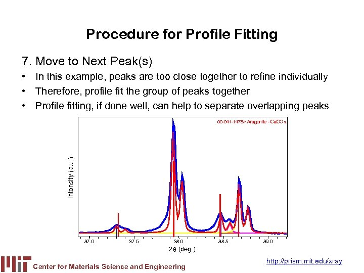 Procedure for Profile Fitting 7. Move to Next Peak(s) • In this example, peaks