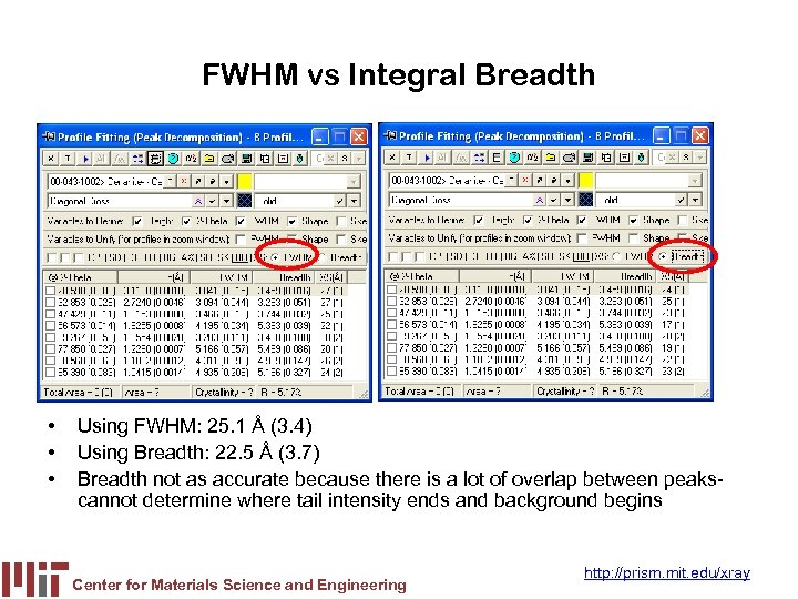 FWHM vs Integral Breadth • • • Using FWHM: 25. 1 Å (3. 4)