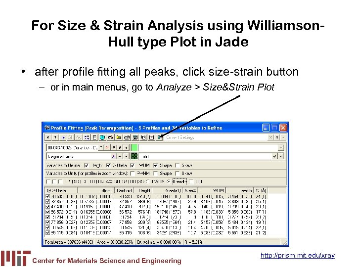 For Size & Strain Analysis using Williamson. Hull type Plot in Jade • after