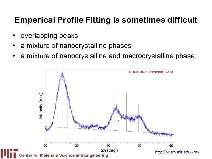 Emperical Profile Fitting is sometimes difficult • overlapping peaks • a mixture of nanocrystalline