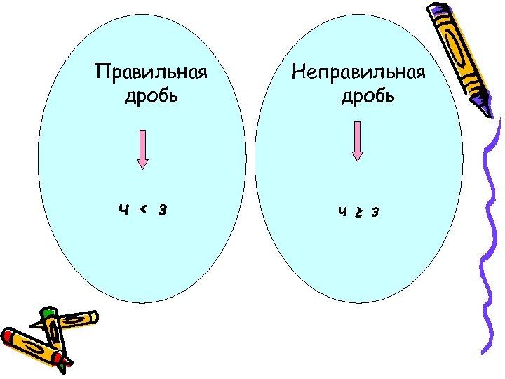 Правильная дробь ч < з Неправильная дробь ч ≥ з