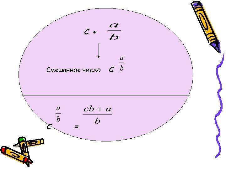 C + Смешанное число С = С