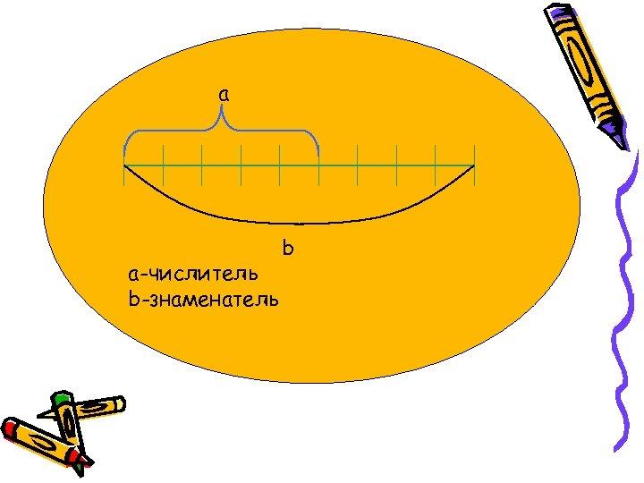 a а-числитель b-знаменатель b