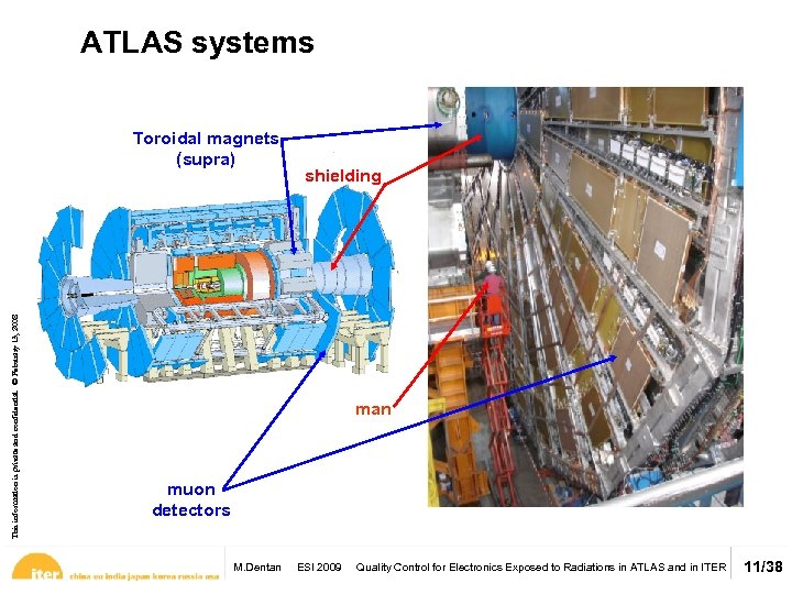 ATLAS systems This information is private and confidential. © February 13, 2008 Toroidal magnets