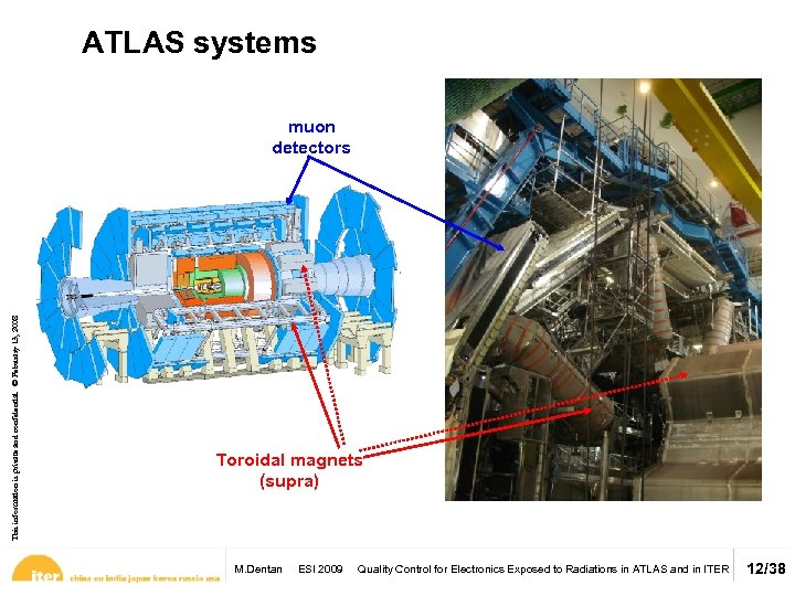 ATLAS systems This information is private and confidential. © February 13, 2008 muon detectors