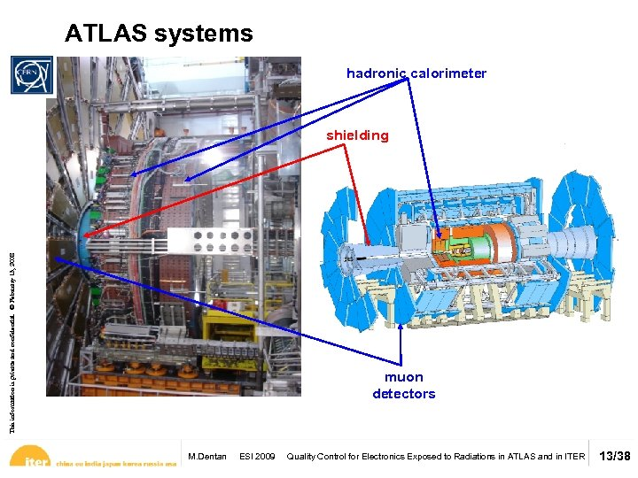 ATLAS systems hadronic calorimeter This information is private and confidential. © February 13, 2008