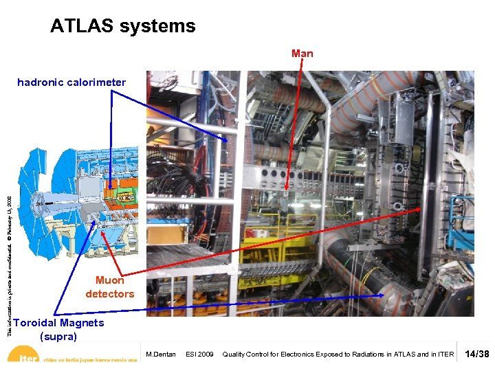 ATLAS systems Man hadronic calorimeter This information is private and confidential. © February 13,