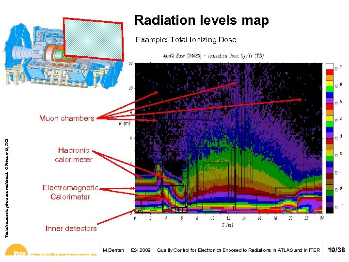 Radiation levels map Example: Total Ionizing Dose This information is private and confidential. ©