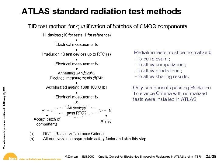ATLAS standard radiation test methods TID test method for qualification of batches of CMOS