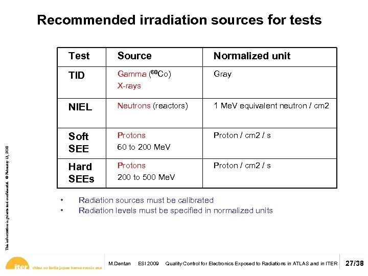 Recommended irradiation sources for tests Normalized unit Gamma (60 Co) X-rays Gray NIEL Neutrons