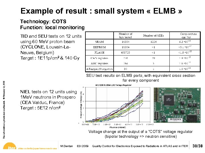 Example of result : small system « ELMB » Technology: COTS Function: local monitoring