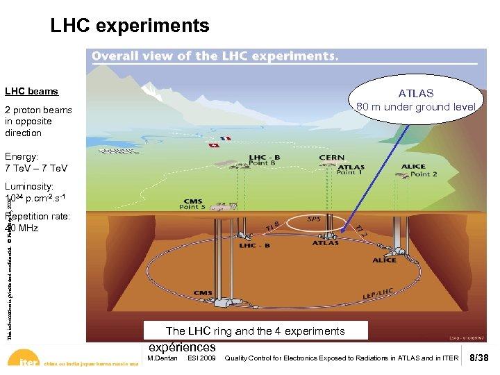 LHC experiments LHC beams ATLAS 80 m under ground level 2 proton beams in