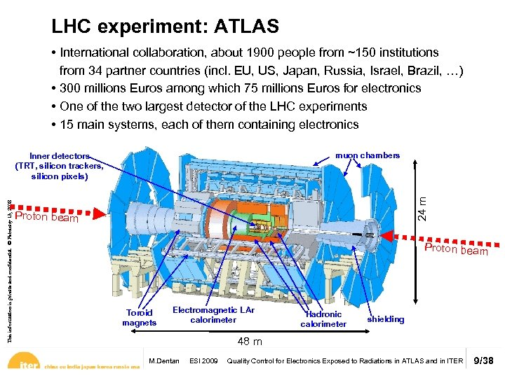 LHC experiment: ATLAS • International collaboration, about 1900 people from ~150 institutions from 34