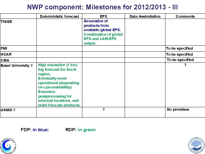 NWP component: Milestones for 2012/2013 - III Deterministic forecast TIGGE EPS Generation of products