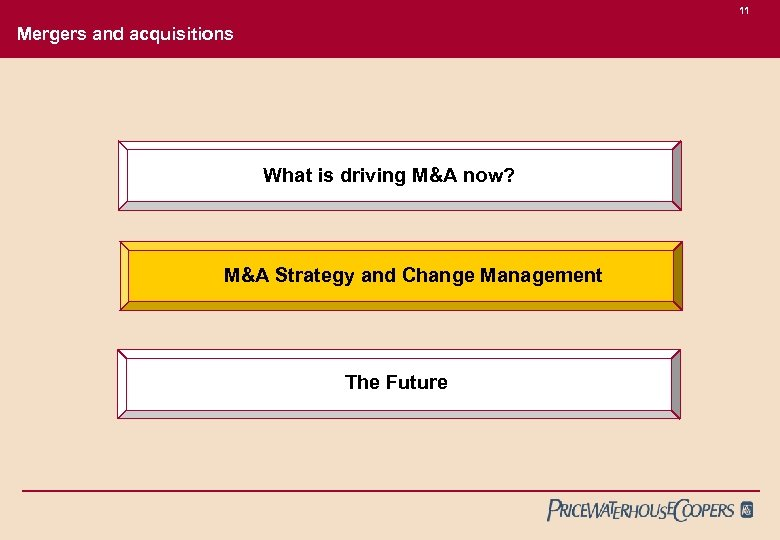 11 Mergers and acquisitions What is driving M&A now? M&A Strategy and Change Management