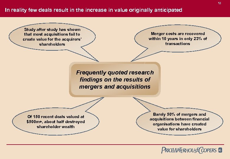 13 In reality few deals result in the increase in value originally anticipated Study
