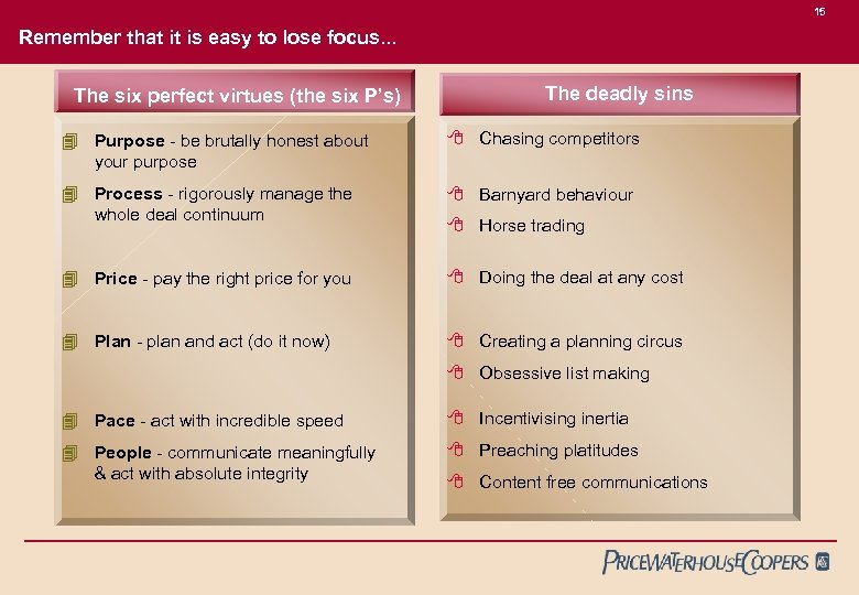 15 Remember that it is easy to lose focus. . . The six perfect