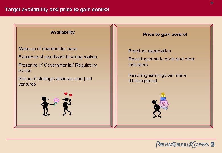 16 Target availability and price to gain control Availability Price to gain control Make