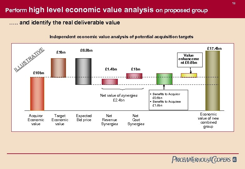 18 Perform high level economic value analysis on proposed group …. . and identify