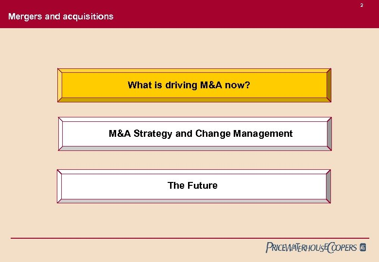 2 Mergers and acquisitions What is driving M&A now? M&A Strategy and Change Management