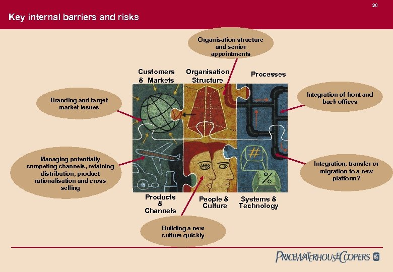 20 Key internal barriers and risks Organisation structure and senior appointments Customers & Markets
