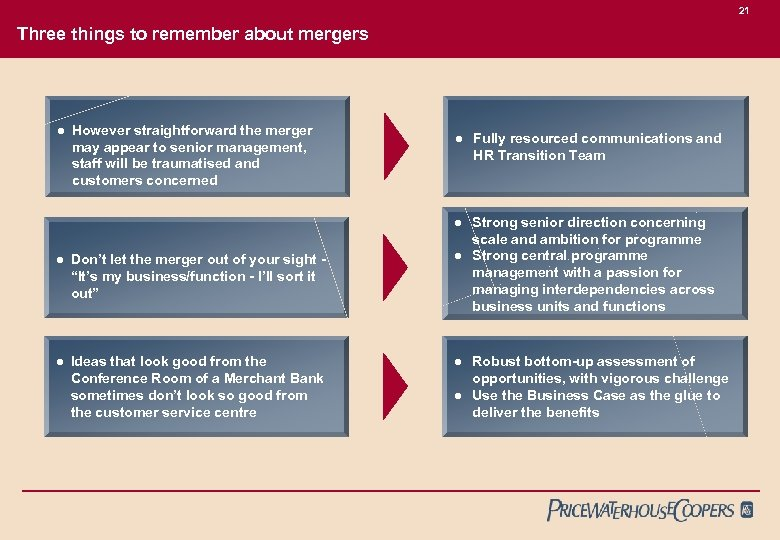 21 Three things to remember about mergers l However straightforward the merger may appear