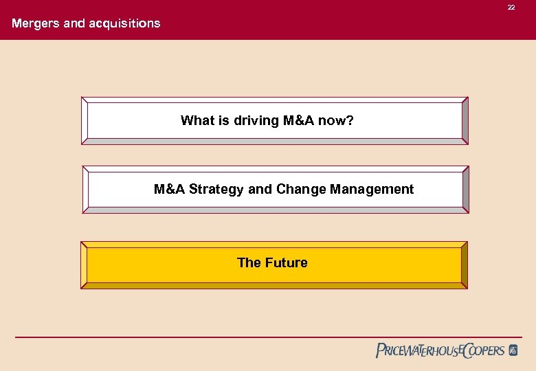 22 Mergers and acquisitions What is driving M&A now? M&A Strategy and Change Management