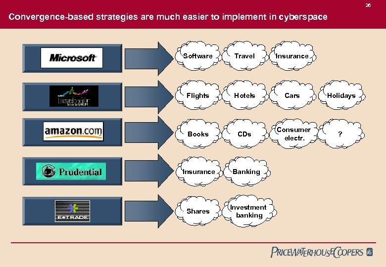 26 Convergence-based strategies are much easier to implement in cyberspace Software Travel Insurance Flights