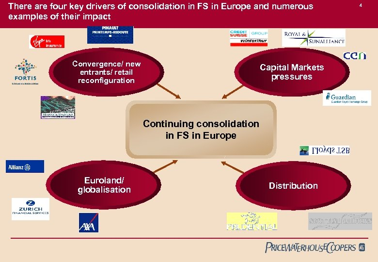 There are four key drivers of consolidation in FS in Europe and numerous examples