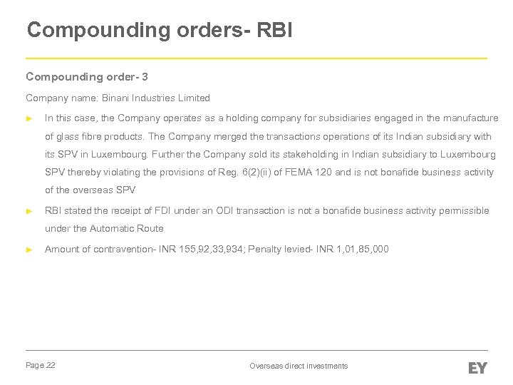 Compounding orders- RBI Compounding order- 3 Company name: Binani Industries Limited ► In this