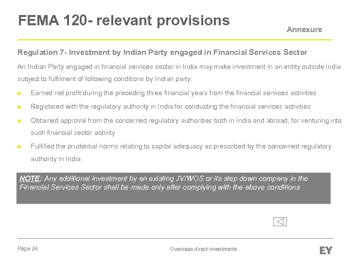 FEMA 120 - relevant provisions Annexure Regulation 7 - Investment by Indian Party engaged