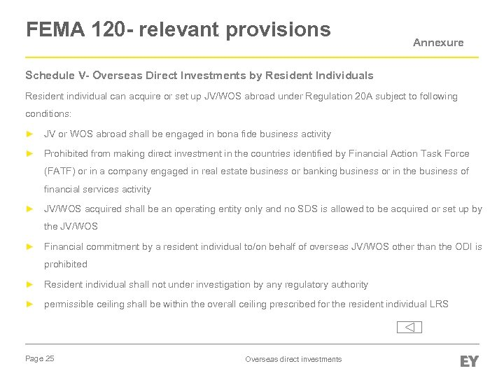 FEMA 120 - relevant provisions Annexure Schedule V- Overseas Direct Investments by Resident Individuals