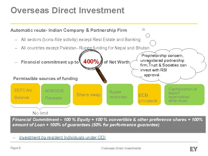 Overseas Direct Investment Automatic route- Indian Company & Partnership Firm – All sectors (bona-fide