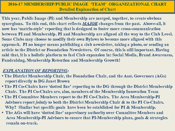 2016 -17 MEMBERSHIP/PUBLIC IMAGE 'TEAM' ORGANIZATIONAL CHART Detailed Explanation of Chart This year, Public