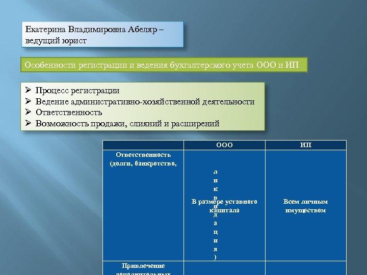 Екатерина Владимировна Абеляр – ведущий юрист Особенности регистрации и ведения бухгалтерского учета ООО и