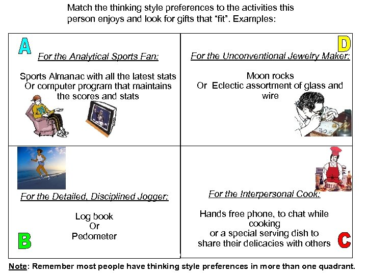 Match the thinking style preferences to the activities this person enjoys and look for