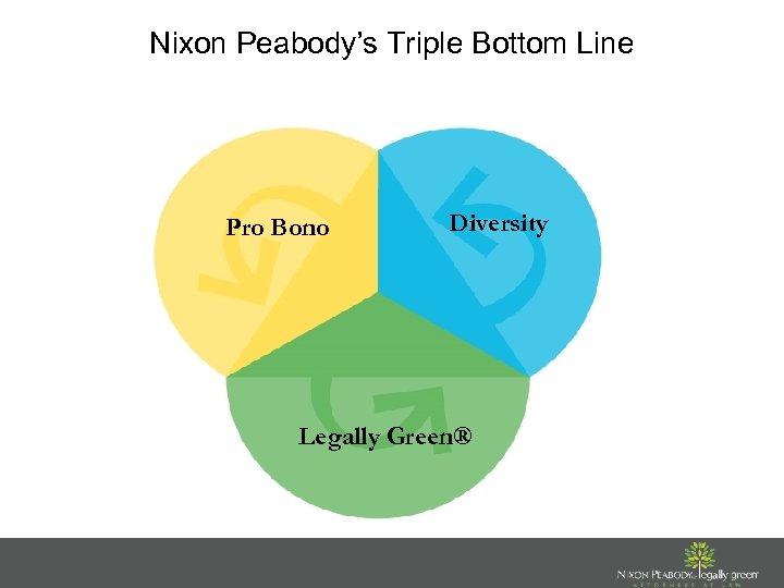 Nixon Peabody's Triple Bottom Line Pro Bono Diversity Legally Green®