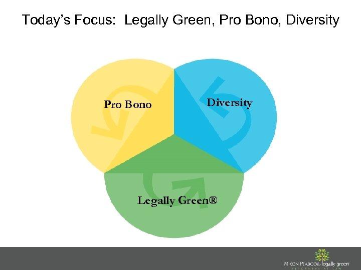 Today's Focus: Legally Green, Pro Bono, Diversity Pro Bono Diversity Legally Green®