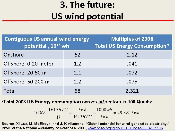 3. The future: US wind potential Contiguous US annual wind energy potential , 1015