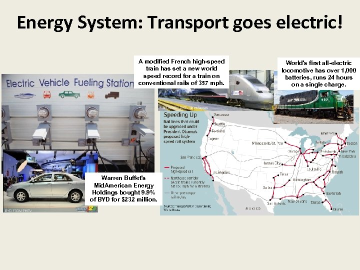 Energy System: Transport goes electric! A modified French high-speed train has set a new